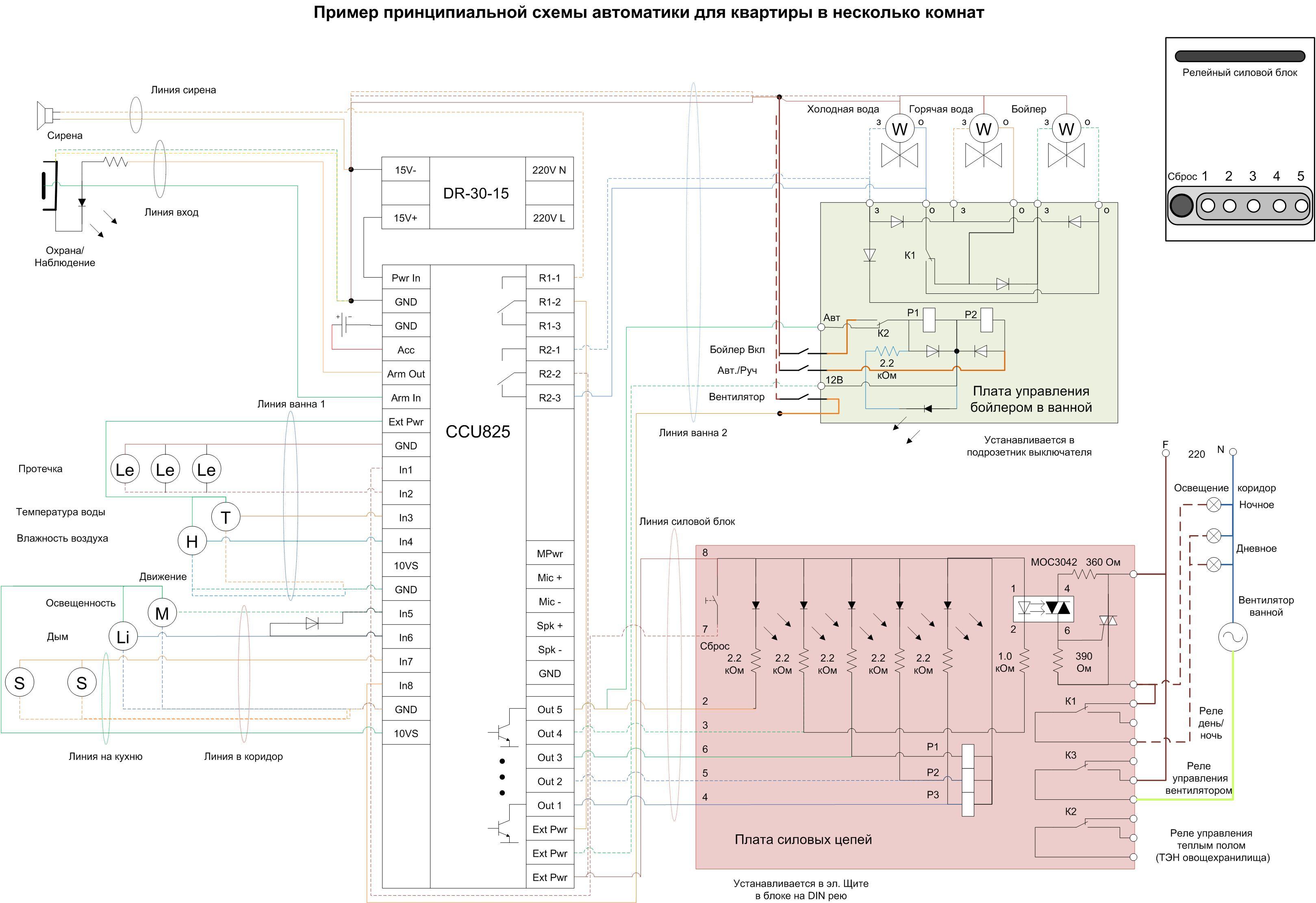 Принципиальная схема освещения умного дома